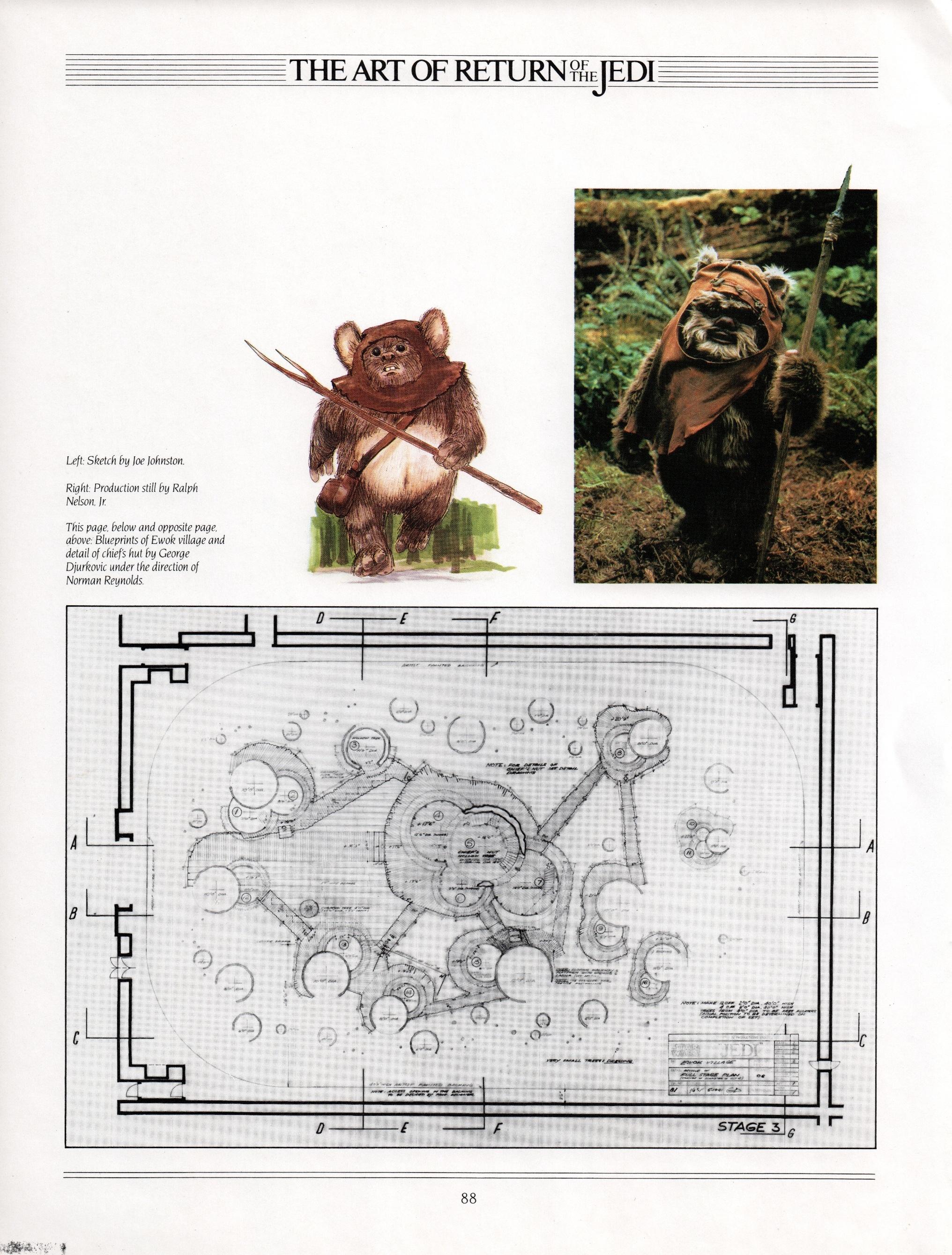 Art of Return of the Jedi (b0bafett_Empire)-p088