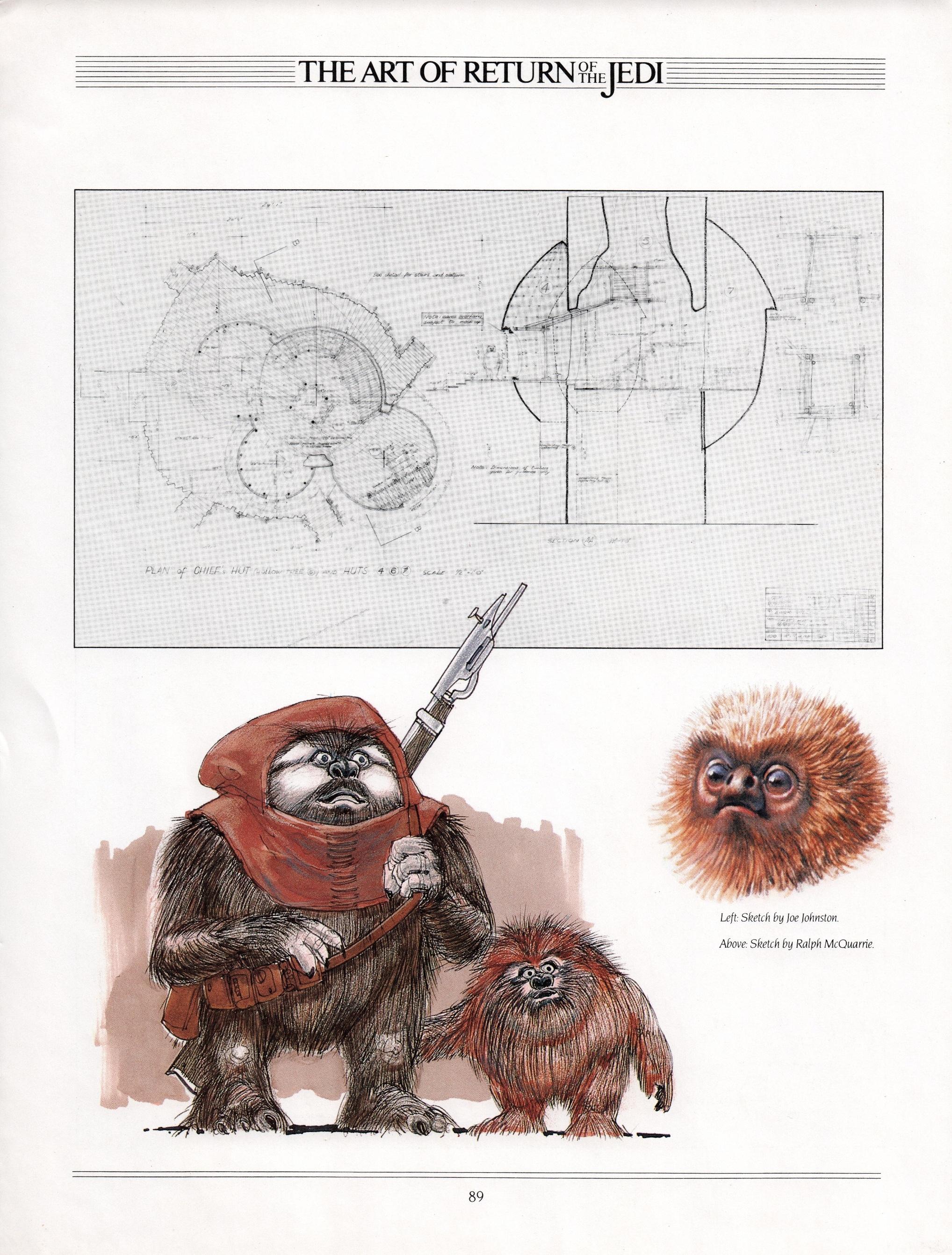 Art of Return of the Jedi (b0bafett_Empire)-p089