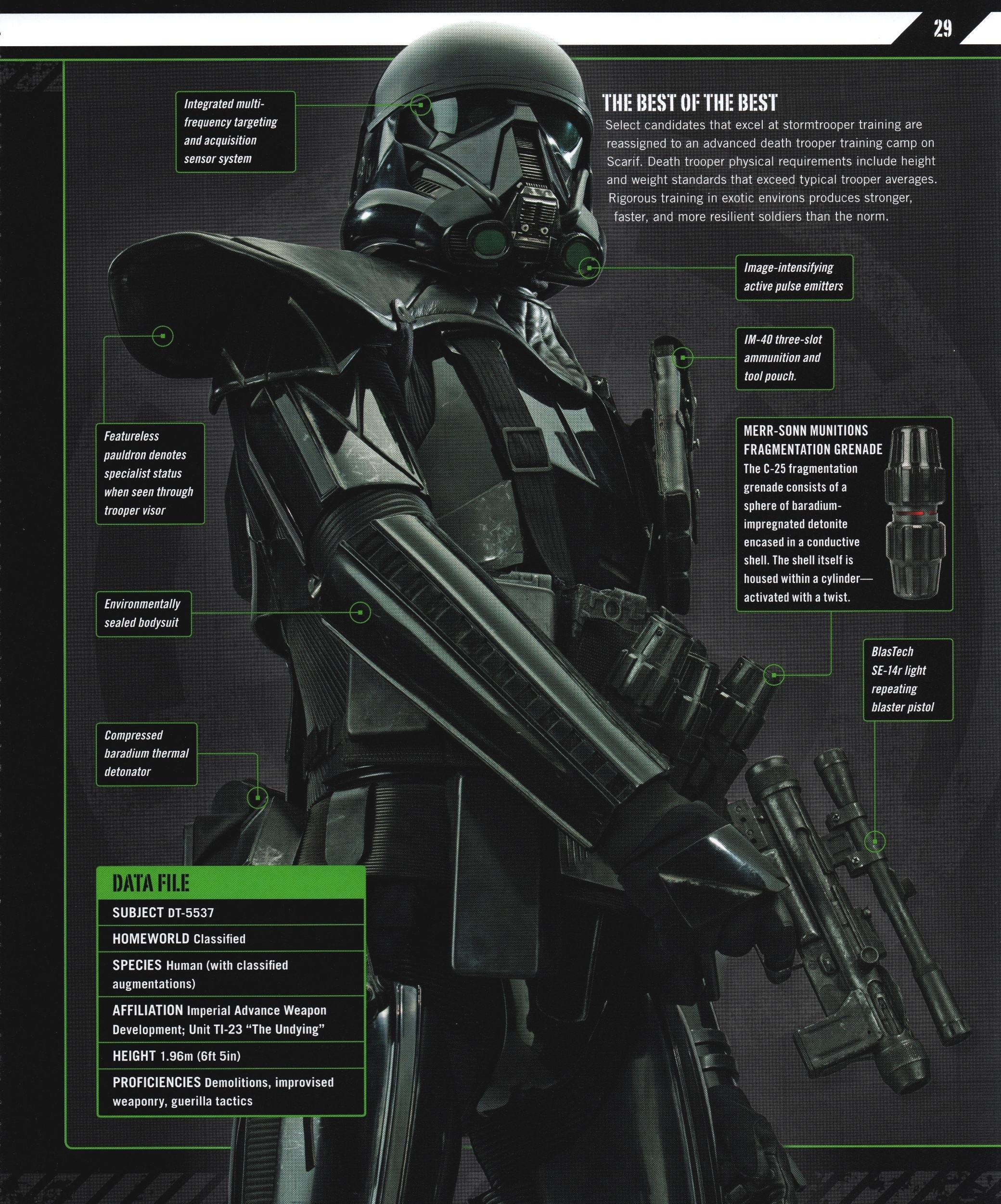 Rogue One Ultimate Visual Guide (b0bafett_Empire) p029