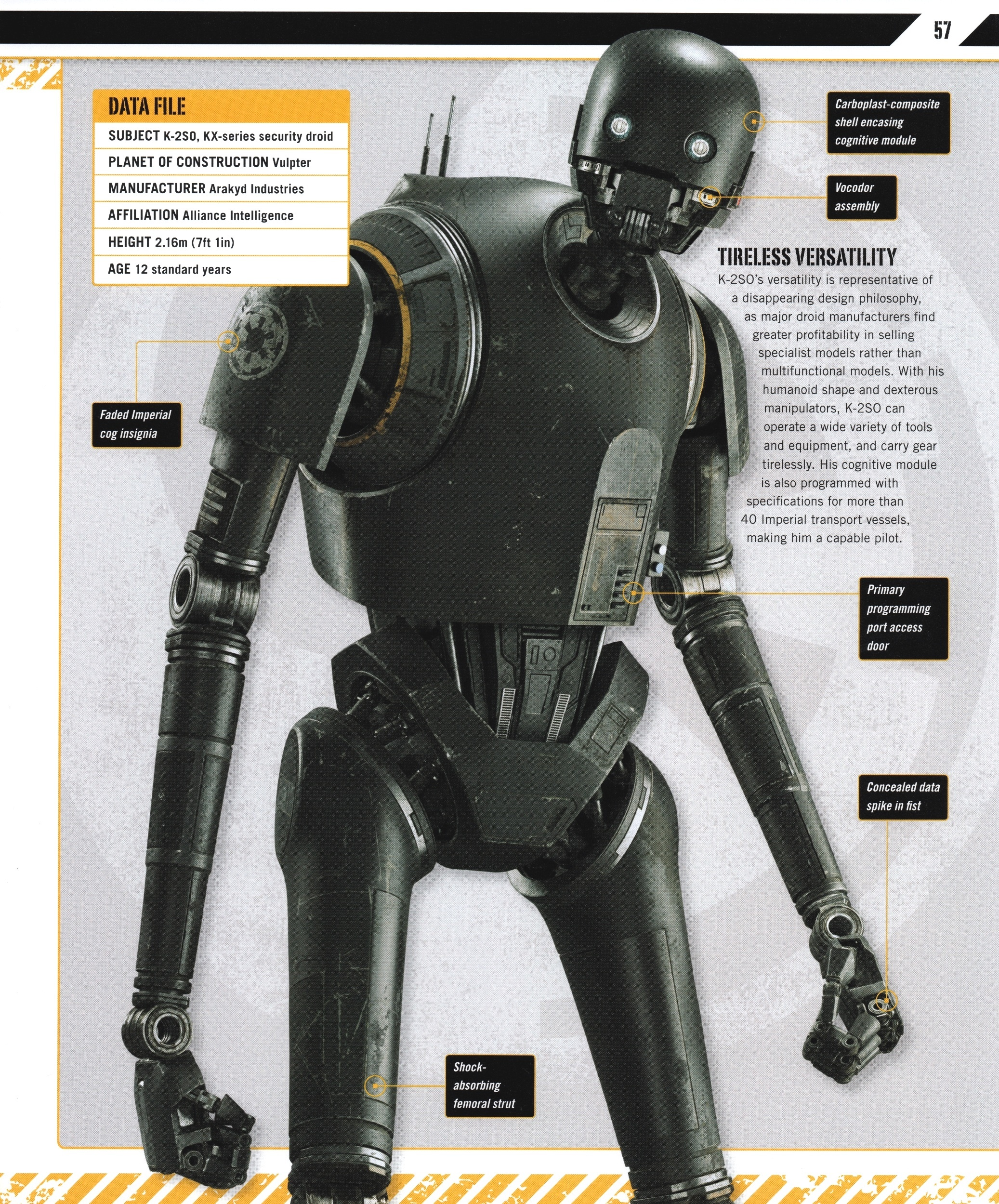 Rogue One Ultimate Visual Guide (b0bafett_Empire) p057