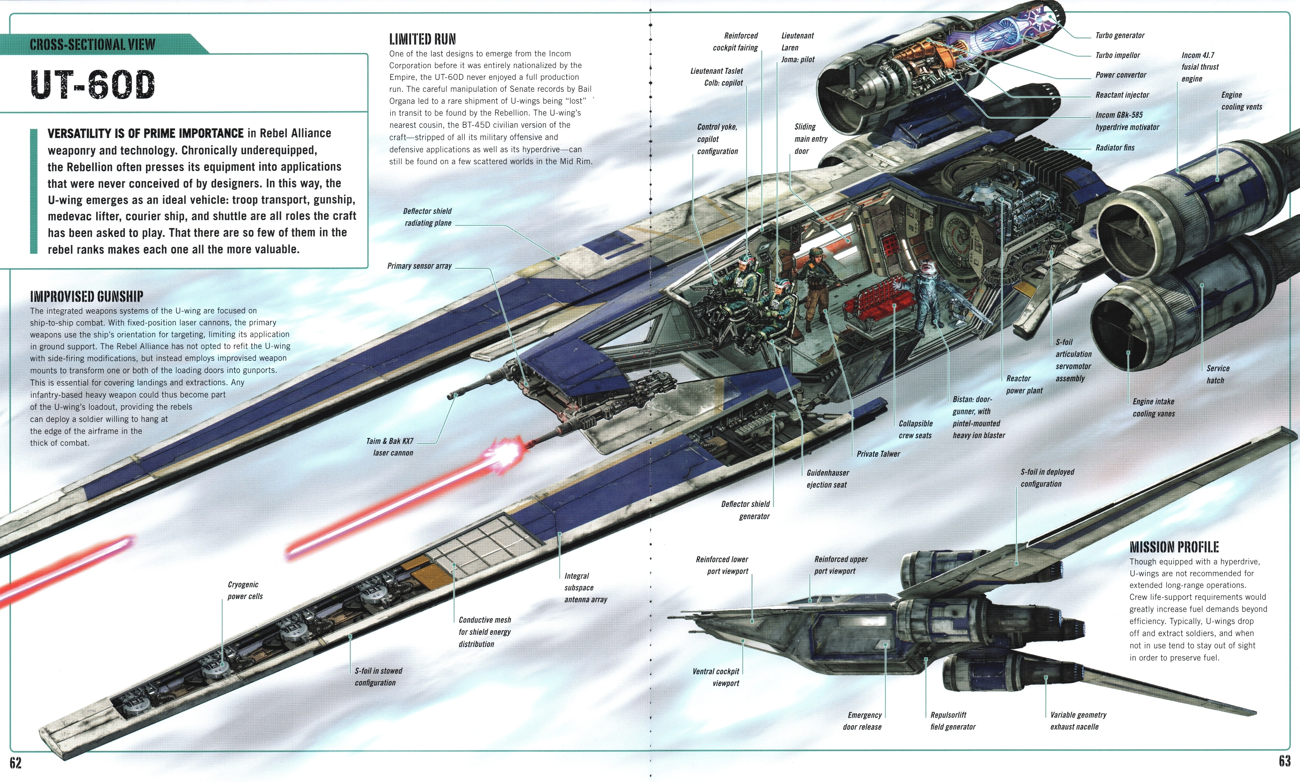 Rogue One Ultimate Visual Guide (b0bafett_Empire) p062-063