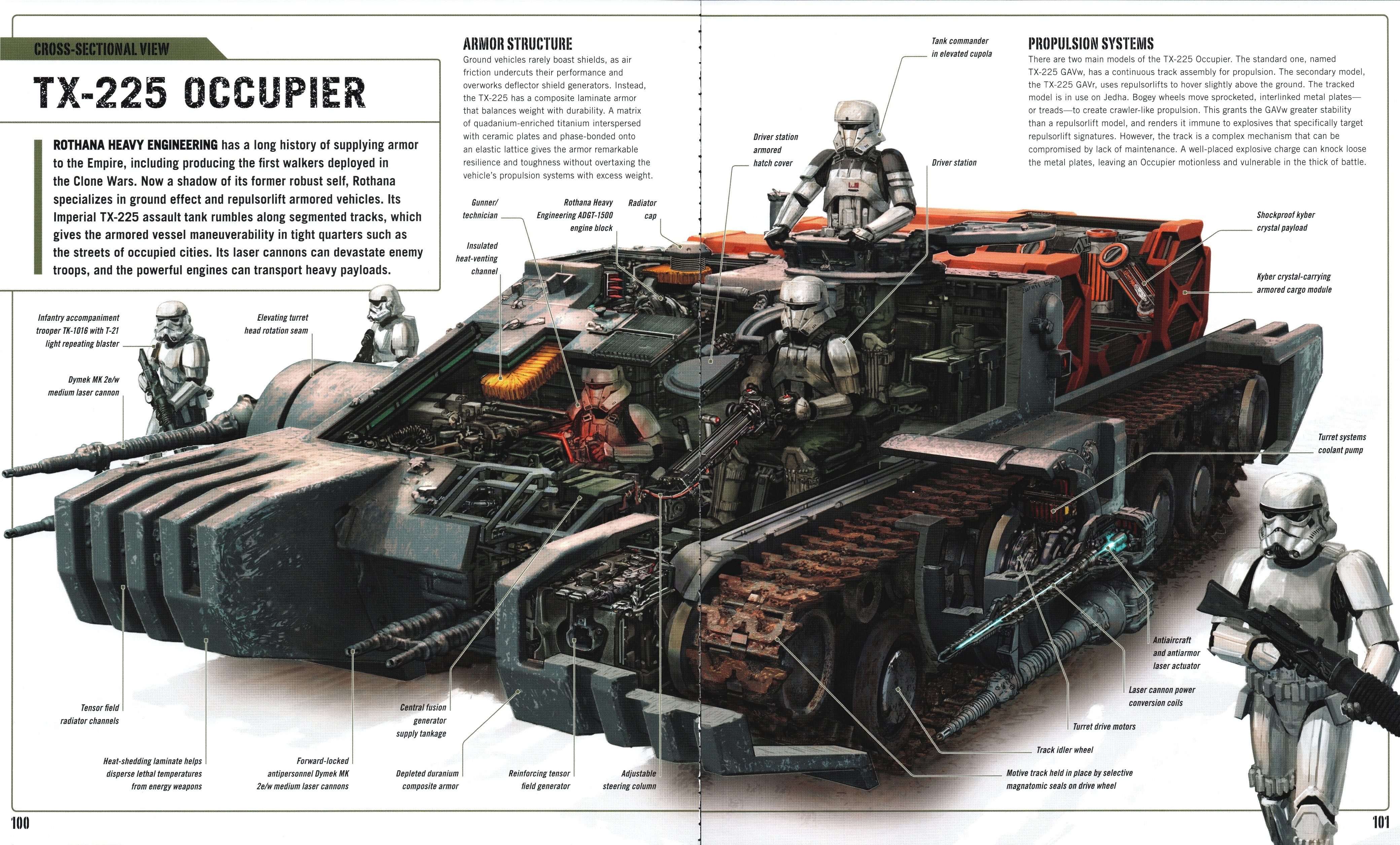 Rogue One Ultimate Visual Guide (b0bafett_Empire) p100-101