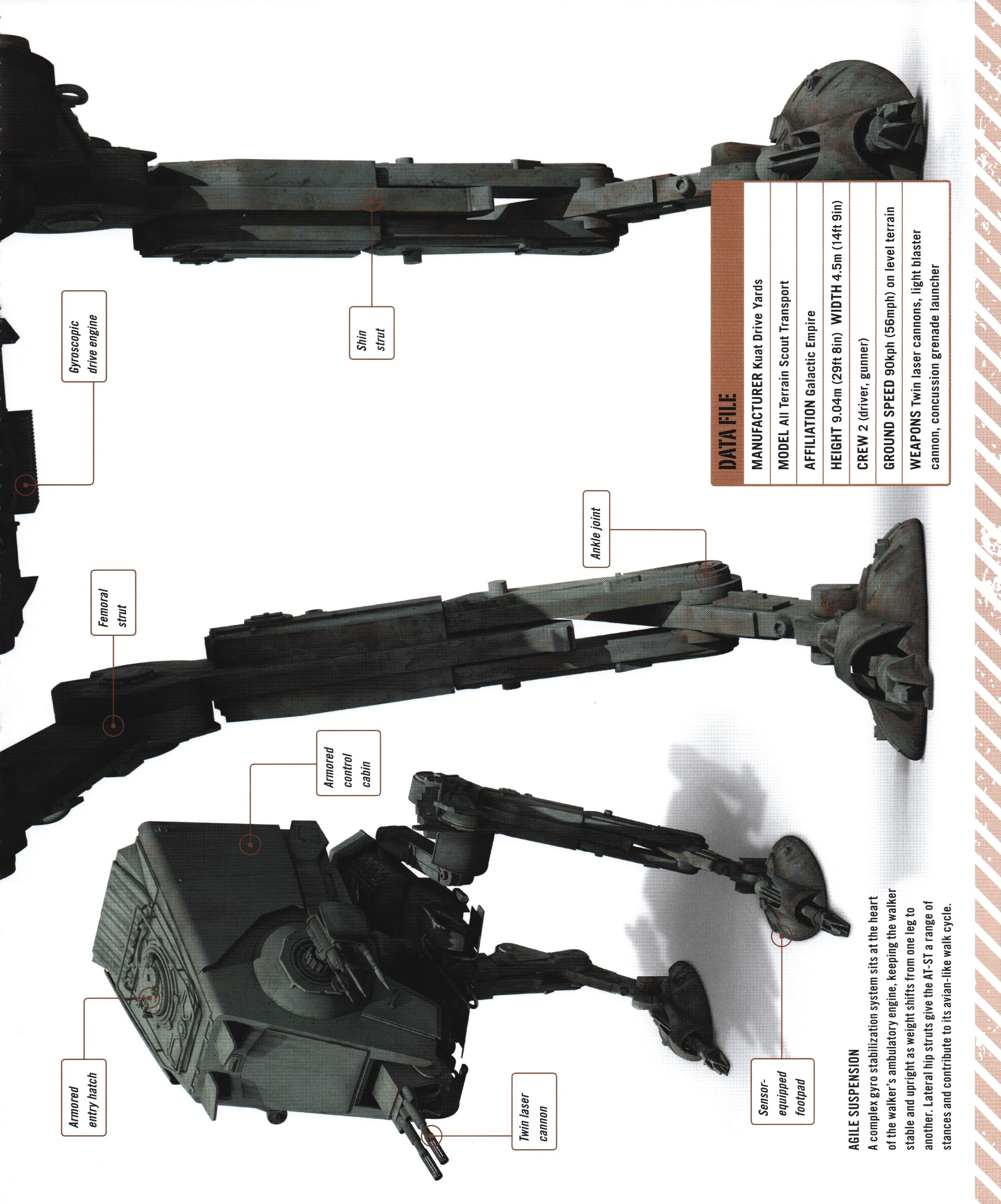 Rogue One Ultimate Visual Guide (b0bafett_Empire) p105