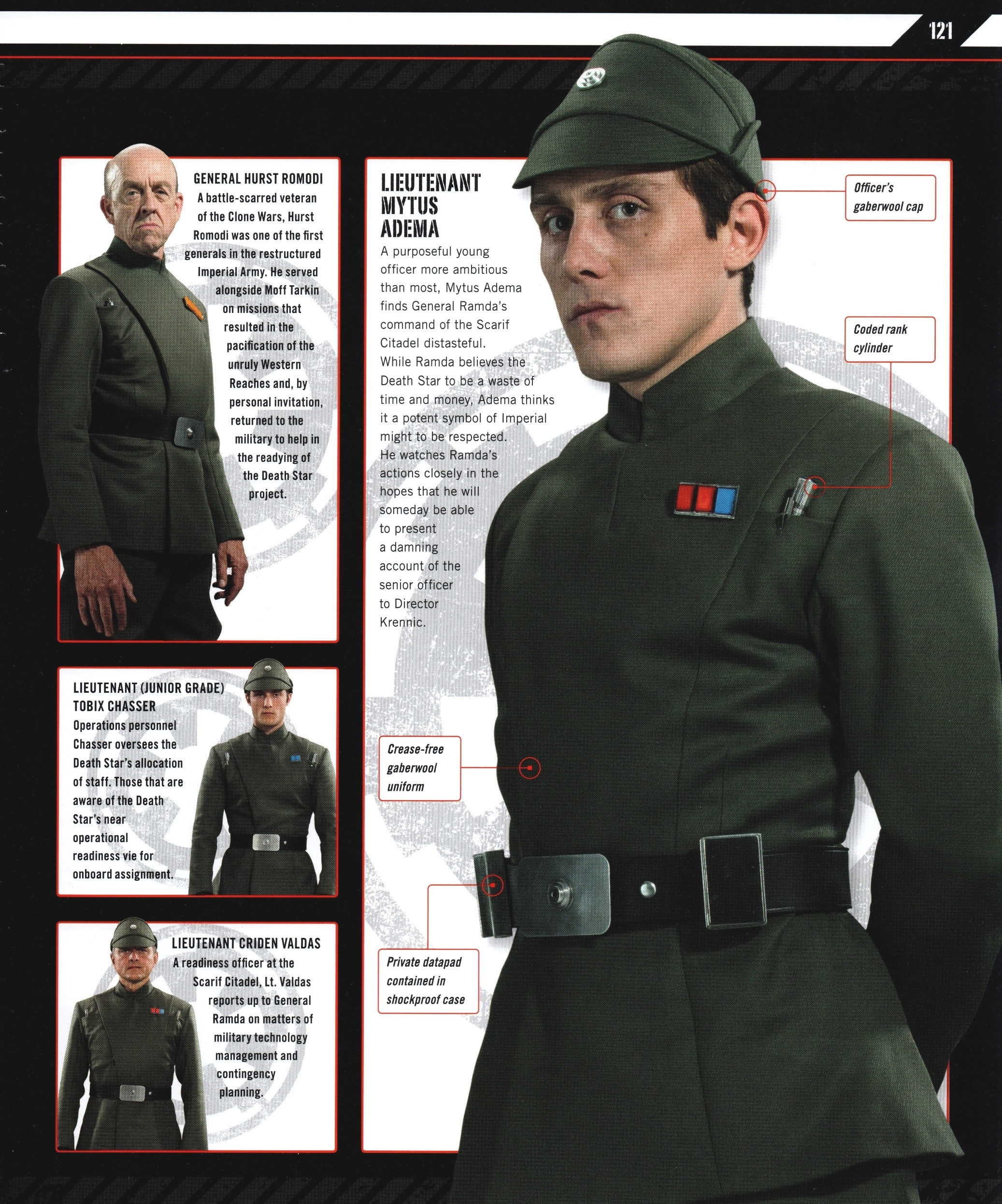Rogue One Ultimate Visual Guide (b0bafett_Empire) p121