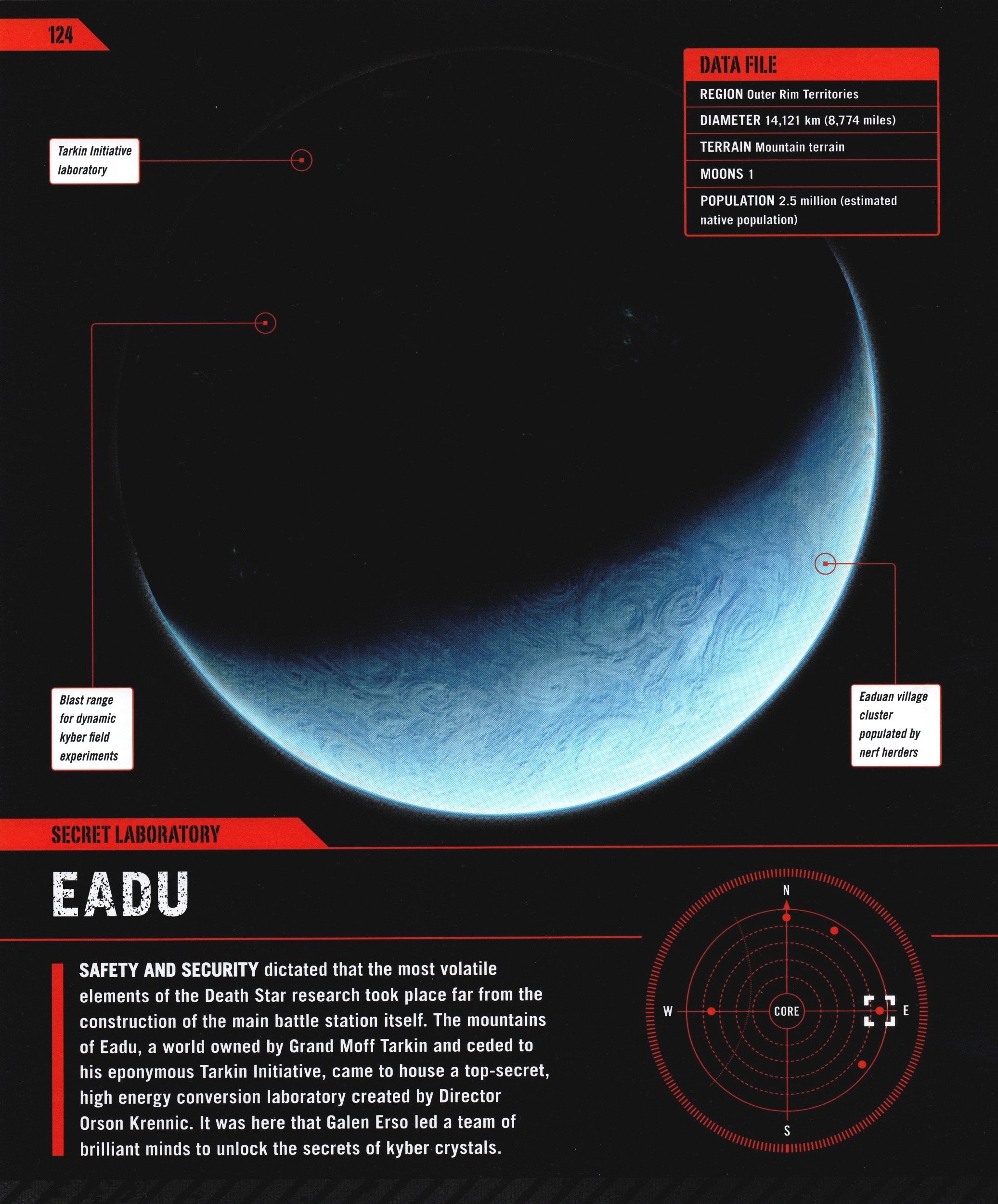 Rogue One Ultimate Visual Guide (b0bafett_Empire) p124