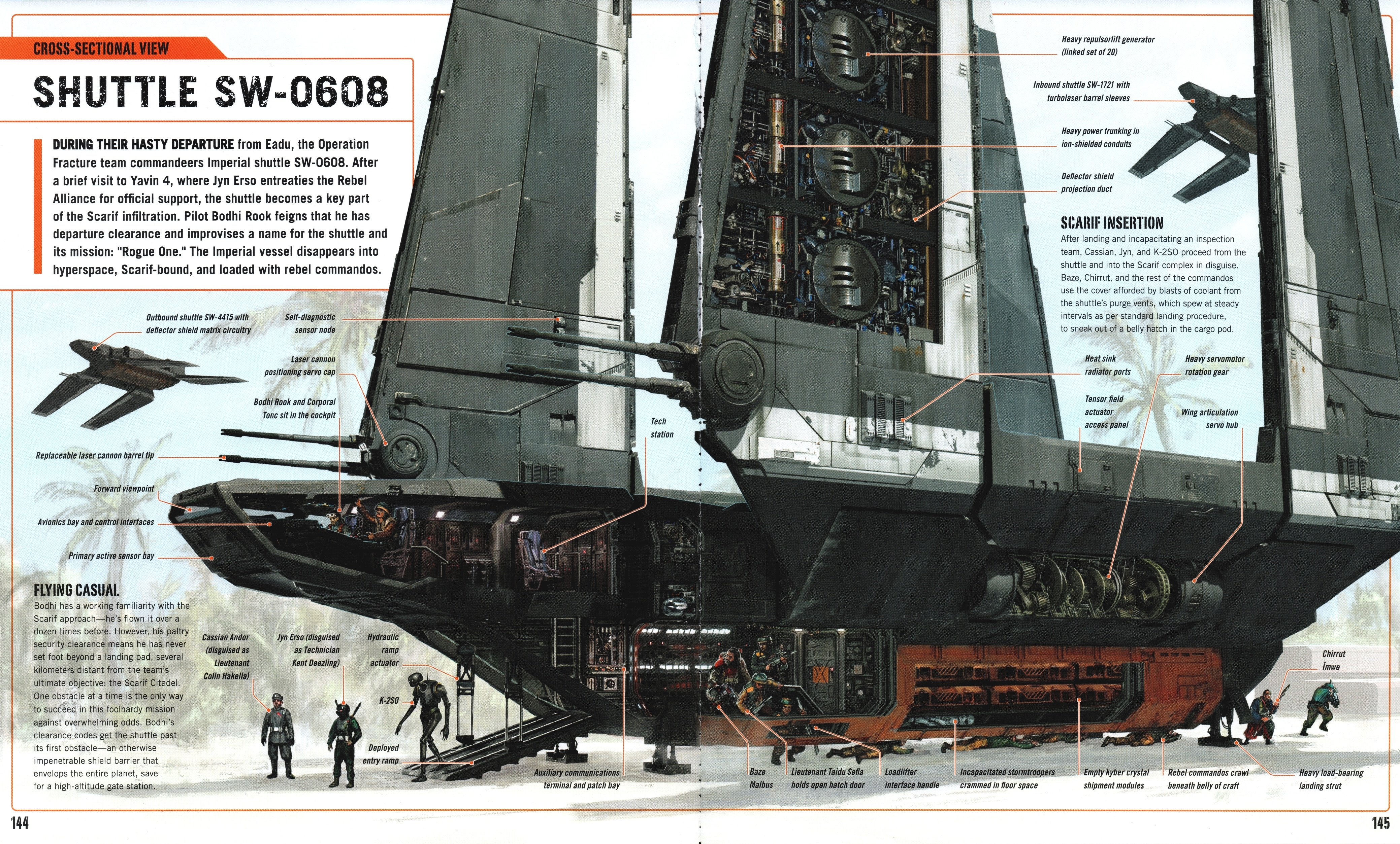 Rogue One Ultimate Visual Guide (b0bafett_Empire) p144-145