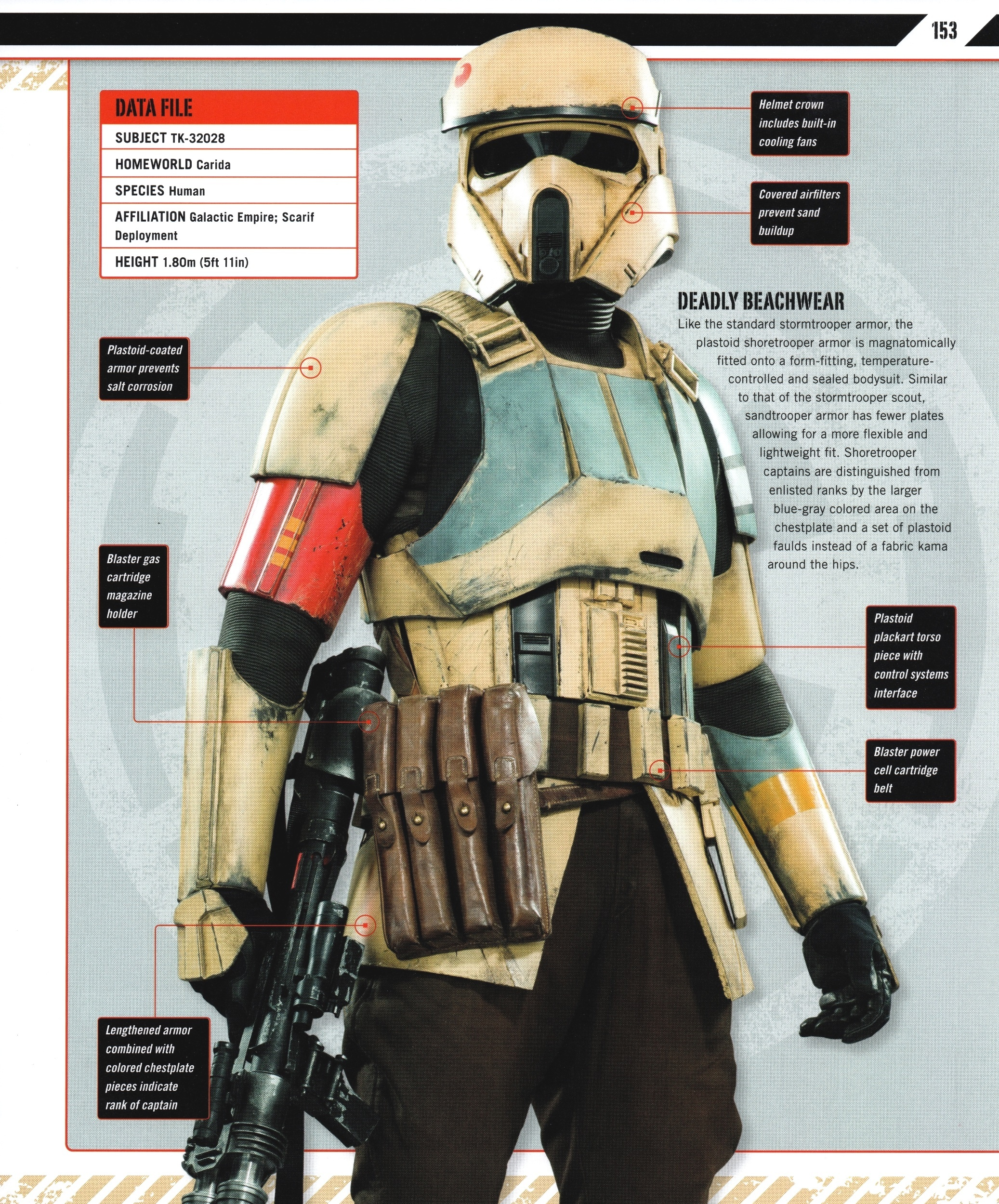 Rogue One Ultimate Visual Guide (b0bafett_Empire) p153