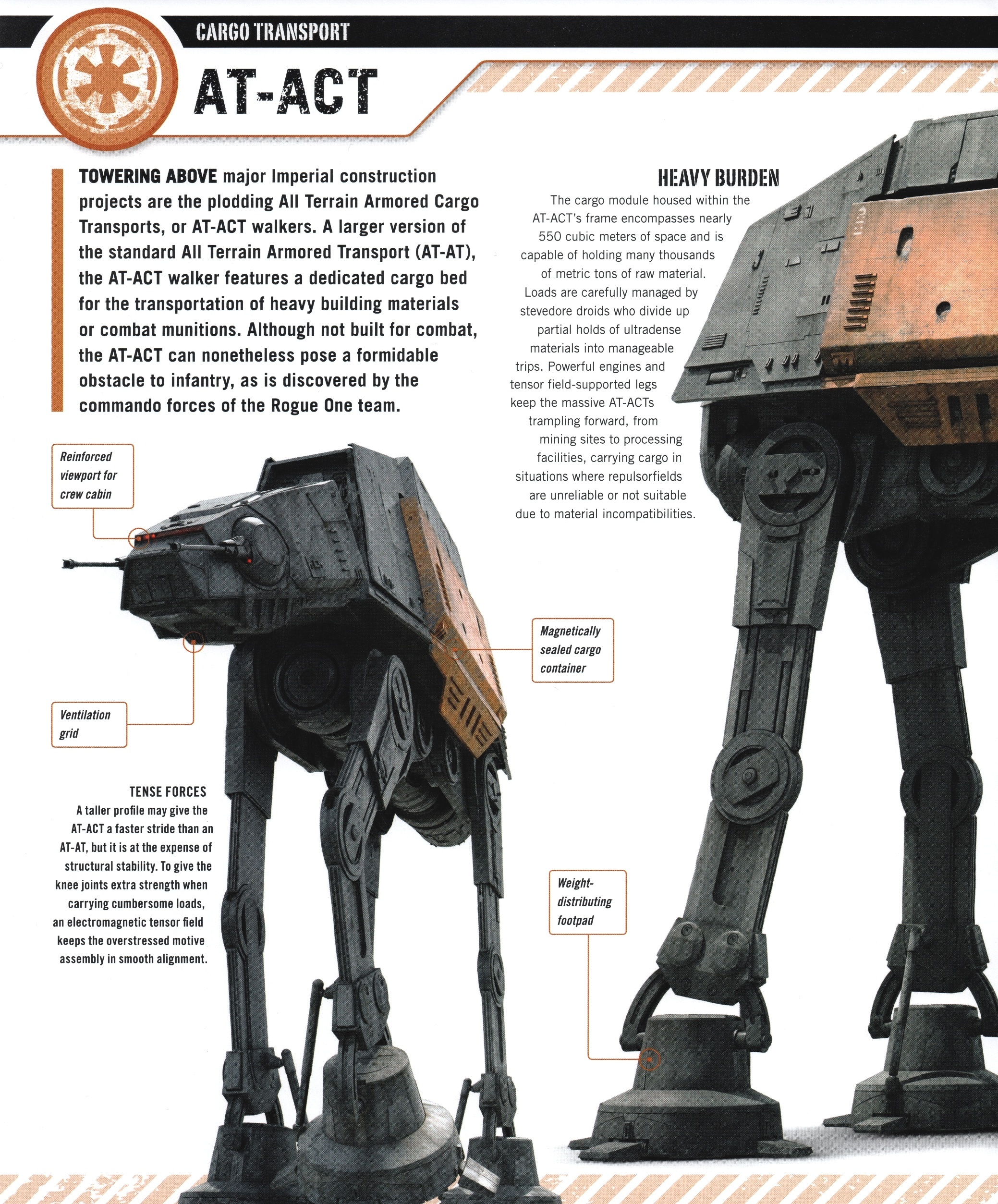 Rogue One Ultimate Visual Guide (b0bafett_Empire) p164