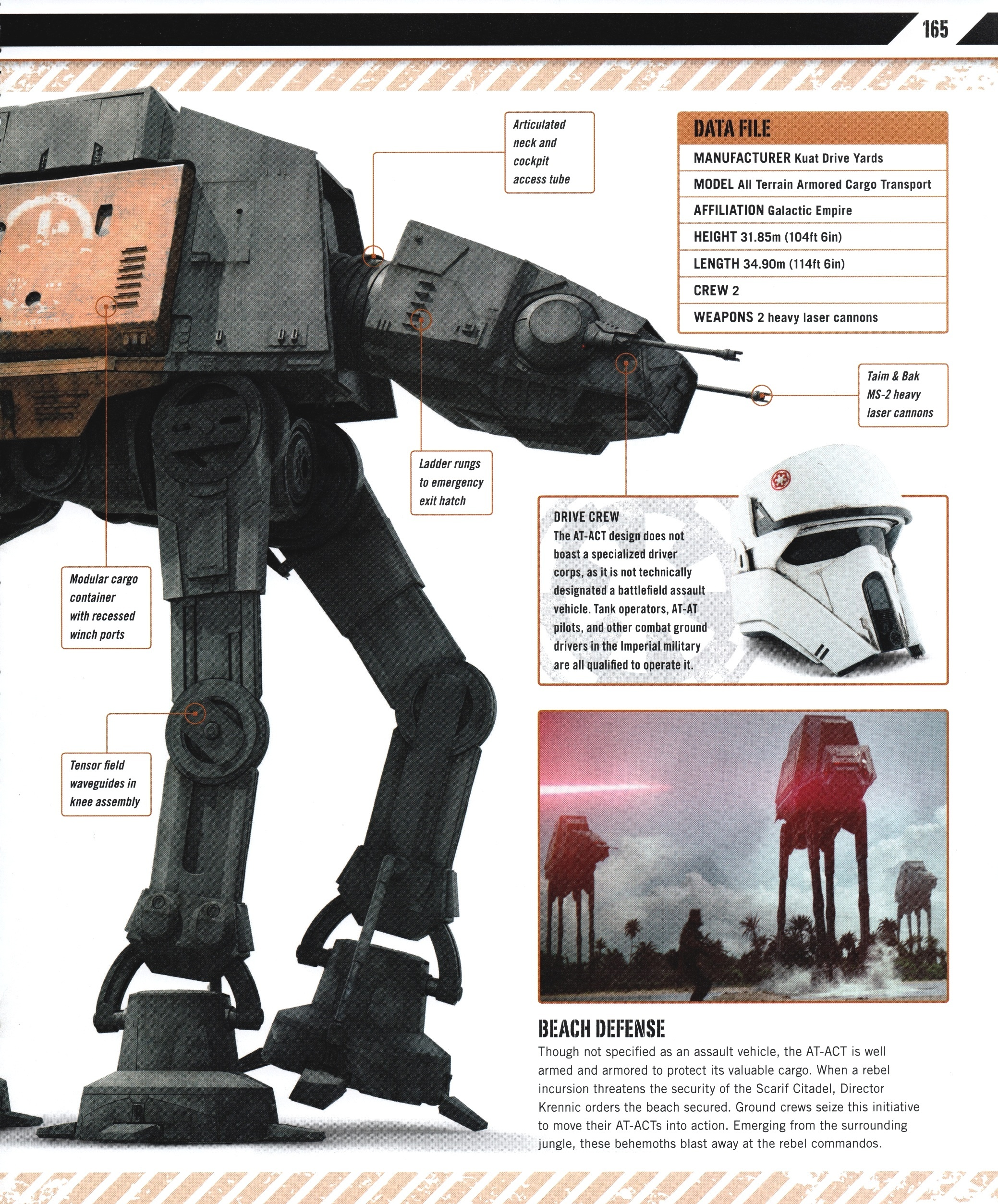 Rogue One Ultimate Visual Guide (b0bafett_Empire) p165