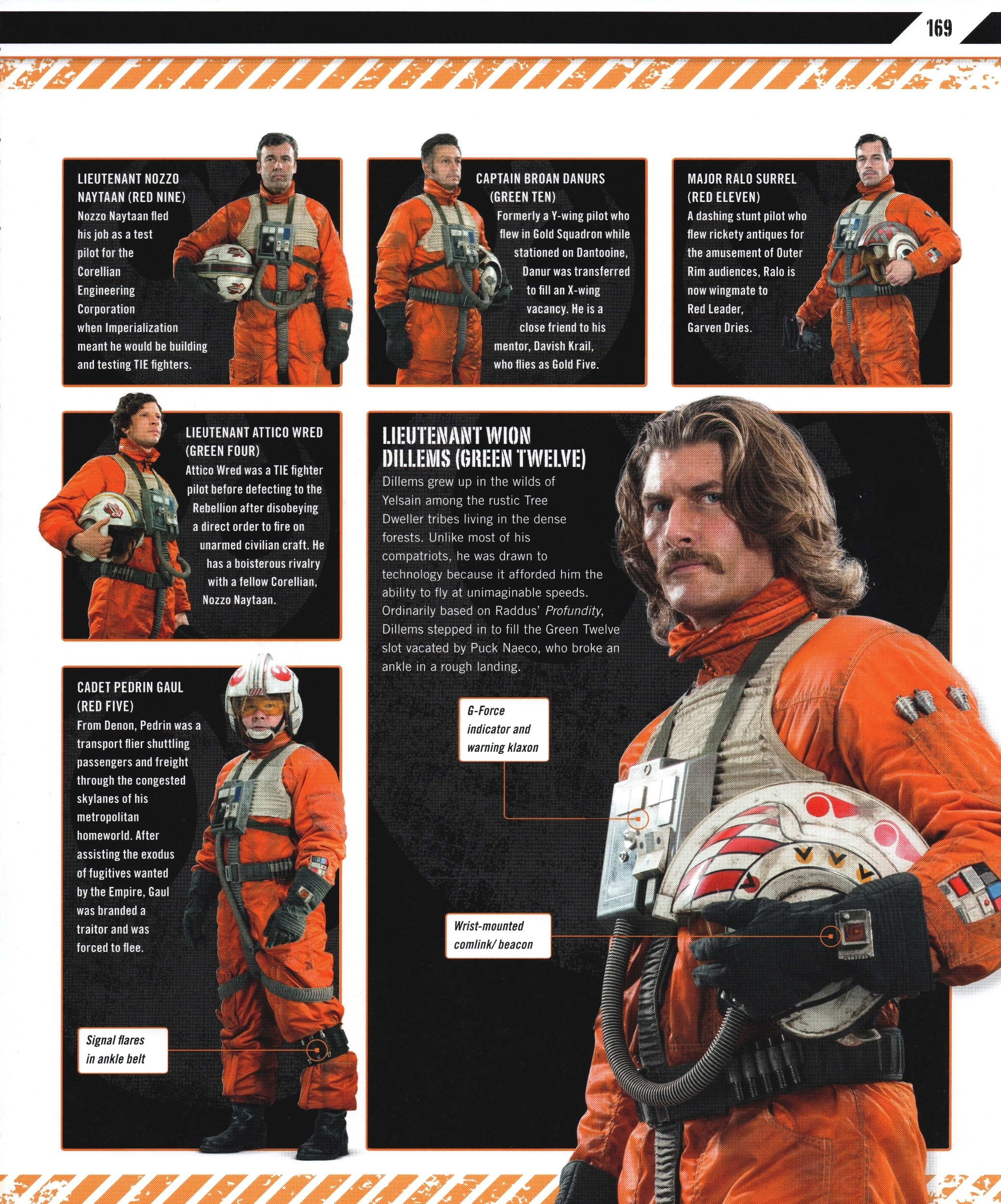 Rogue One Ultimate Visual Guide (b0bafett_Empire) p169