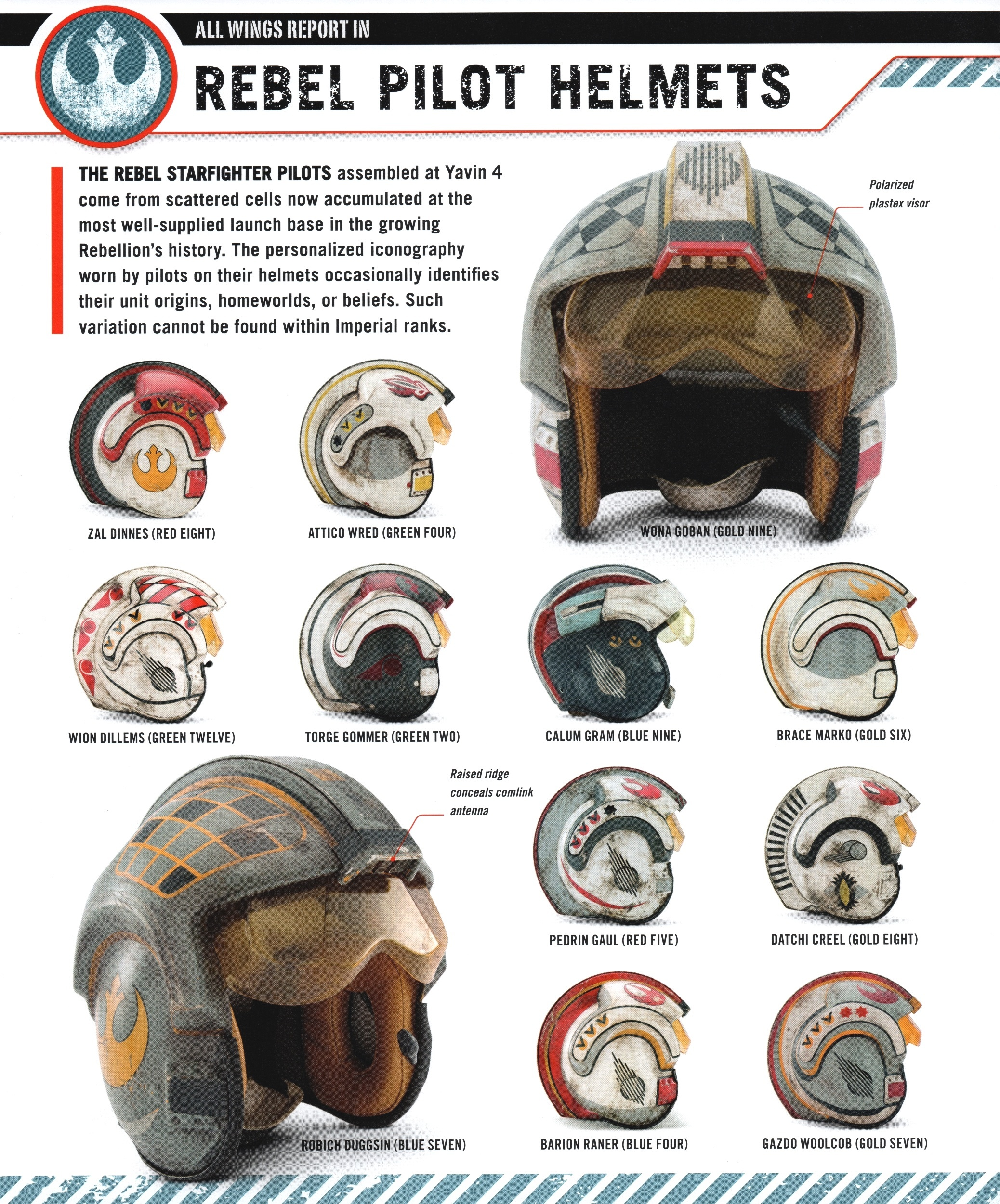 Rogue One Ultimate Visual Guide (b0bafett_Empire) p172