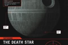 Rogue One Ultimate Visual Guide (b0bafett_Empire) p112