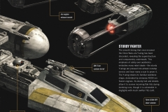 Rogue One Ultimate Visual Guide (b0bafett_Empire) p175